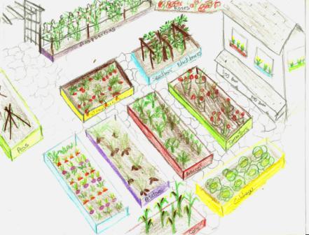 My garden plan from my inner vision...
