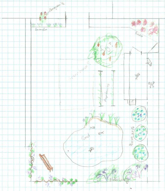 Garden Planting Guide 3